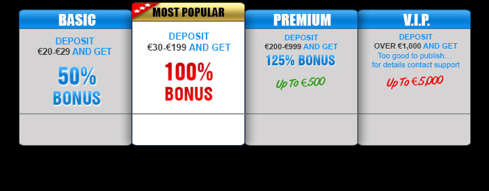 Titan Casino Welcome Bonuses